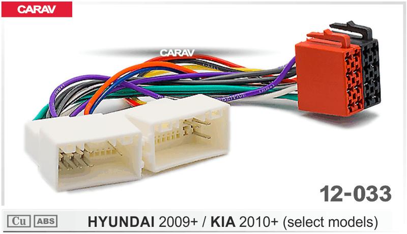 CARAV 12-033